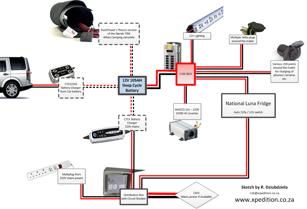 Strange Dual Car Battery Wiring Diagram Also Ctek D250S Dual Battery Charger Wiring Digital Resources Funapmognl